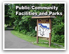 Community Facilities and Parks